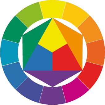 Väri - väriympyrä
